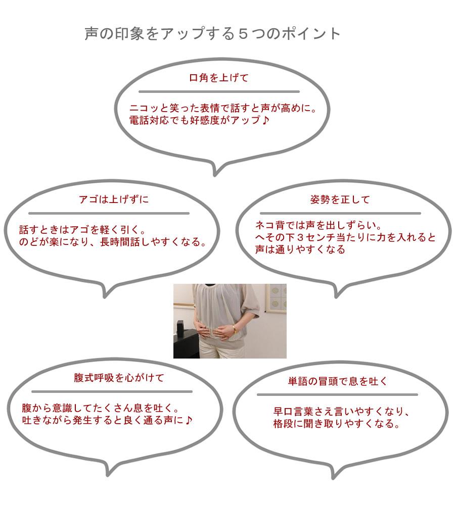 声の印象をアップする5つのポイント